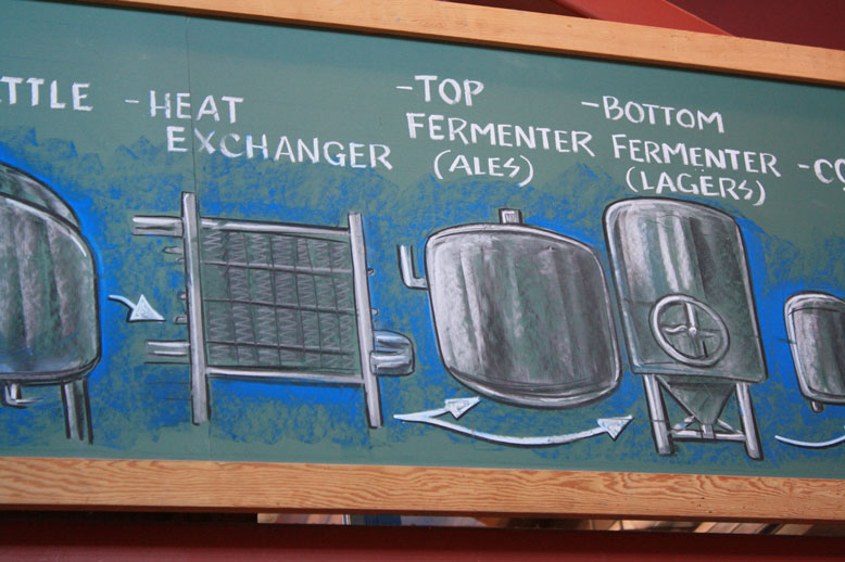 What I Wish I D Know Before Starting A Brewery 61 Brewers